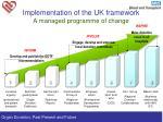 implementation of the uk framework a managed programme of change