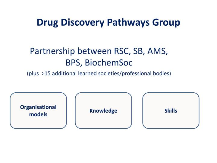 Drug Discovery Pathways Group