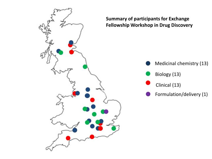 Summary of participants for Exchange Fellowship Workshop in Drug Discovery