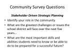 community survey questions