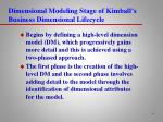 dimensional modeling stage of kimball s business dimensional lifecycle