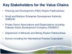 key stakeholders for the value chains