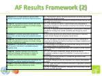 af results framework 2