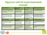 alignment with af results framework example