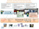example scaling informal learning in the regional building and construction ecosystem