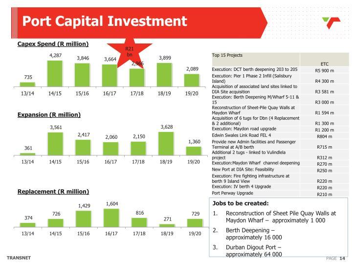 Port Capital Investment