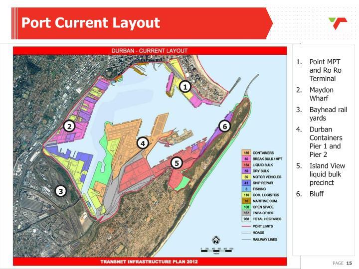 Port Current Layout