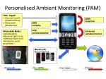 personalised ambient monitoring pam