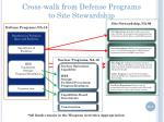 cross walk from defense programs to site stewardship