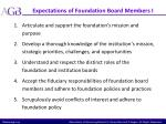 expectations of foundation board members i