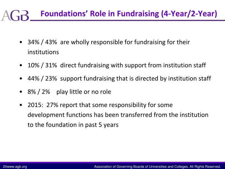Foundations'