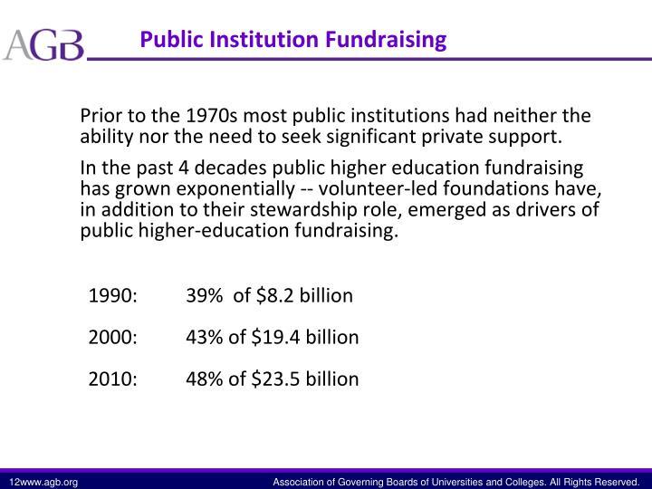 Public Institution Fundraising
