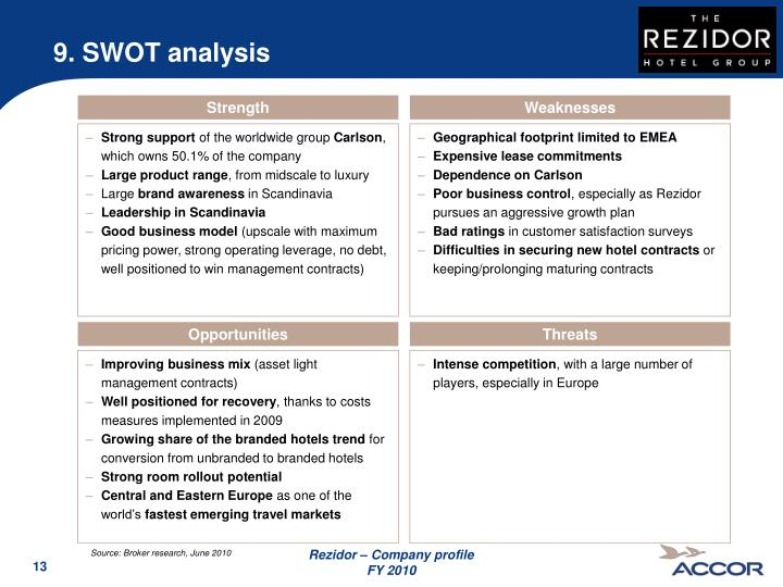 lallemand inc company profile swot and Tivo inc company profile is a comprehensive report on tivo inc the report provides complete information on the operations, organization structure and financial information details of the company.