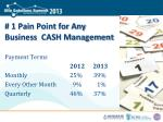 1 pain point for any business cash management