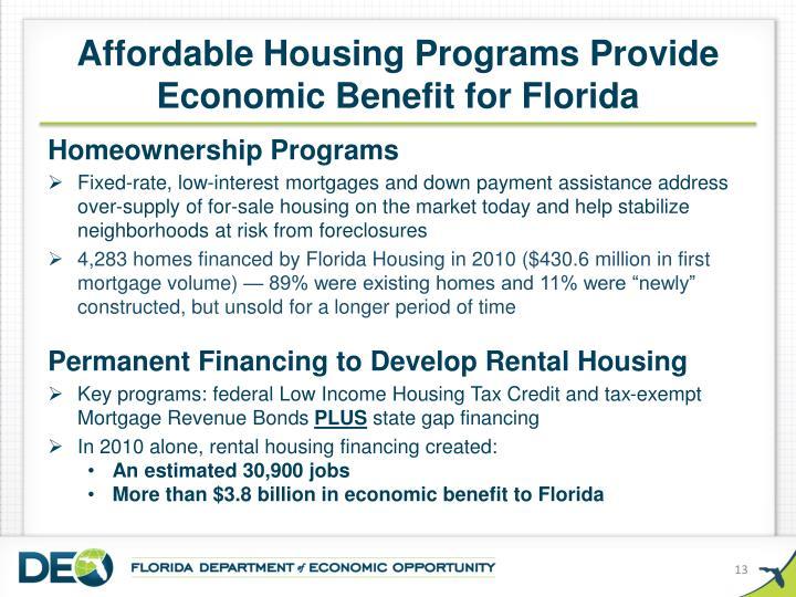 Affordable Housing Programs Provide