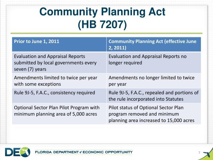 Community Planning Act
