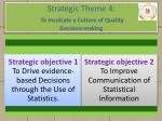 strategic theme 4 to inculcate a culture of quality decision making