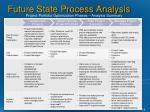 future state process analysis
