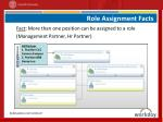 role assignment facts1