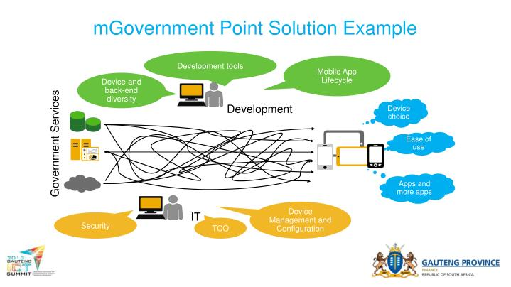 mGovernment Point Solution Example