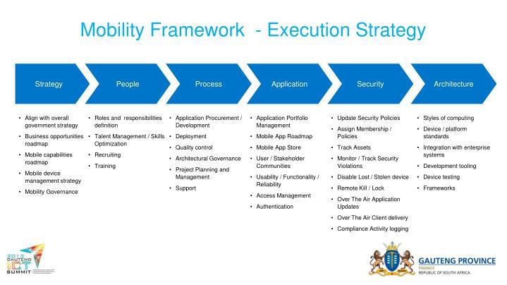 Mobility Framework  - Execution Strategy