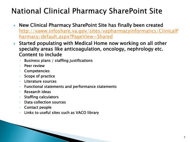 National Clinical Pharmacy SharePoint Site