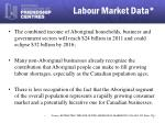 labour market data