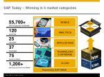 sap today winning in 5 market categories