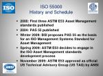 iso 55000 history and schedule