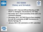 iso 55000 history and schedule3