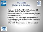 iso 55000 history and schedule4