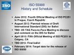 iso 55000 history and schedule5