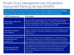 private cloud management and virtualization deployment planning services pvdps