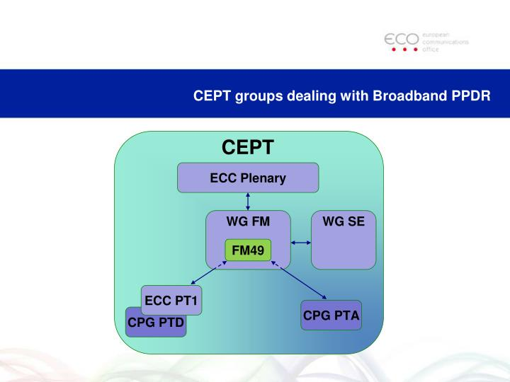 CEPT groups dealing with Broadband PPDR