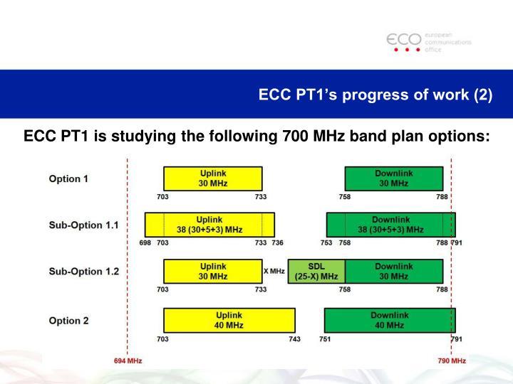 ECC PT1's progress of work (2)
