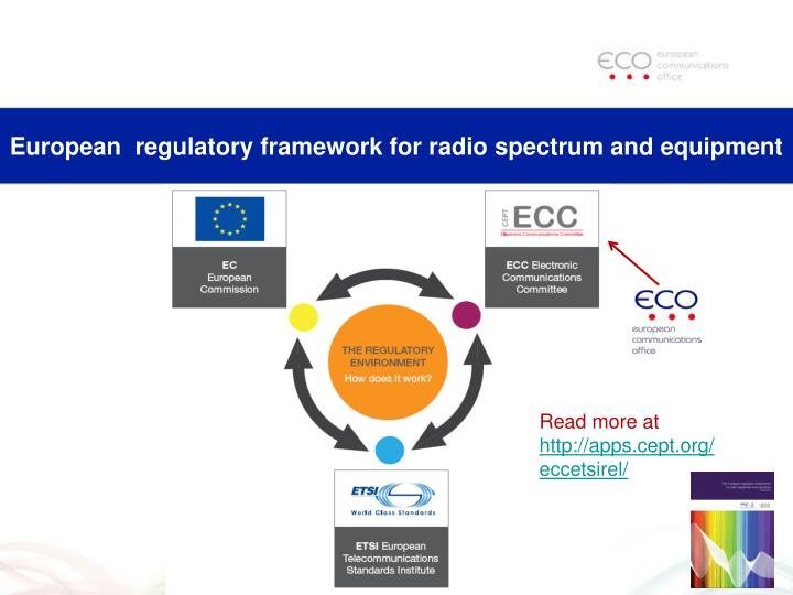 European regulatory framework for radio spectrum and equipment