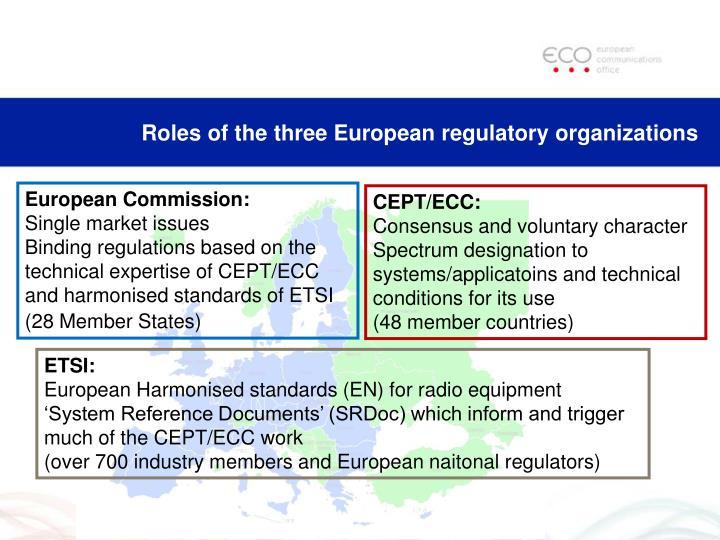 Roles of the three european regulatory organizations