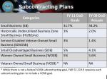 subcontracting plans16