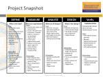 project snapshot