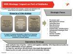 mds strategy impact on port of saldanha