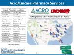 acro lincare pharmacy services