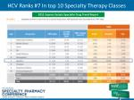 hcv ranks 7 in top 10 specialty therapy classes
