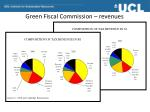 green fiscal commission revenues