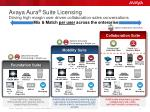 avaya aura suite licensing driving high margin user driven collaboration sales conversations