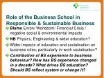 role of the business school in responsible sustainable business