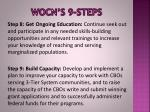 wocn s 9 steps3