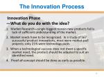 the innovation process1