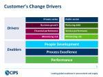 customer s change drivers