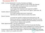 successes 2012 13