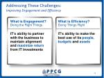 addressing these challenges improving engagement and efficiency